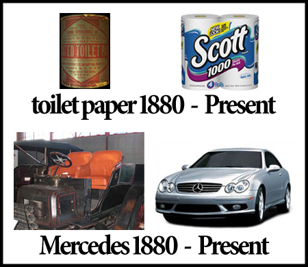 Granted That I Am Comparing Toilet Paper To Automobiles Two Products Which Usually Have Very Different Purposes One Can See Other Than Packaging And